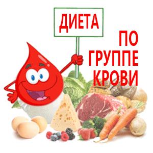 Что кушать правильно по группе крови?