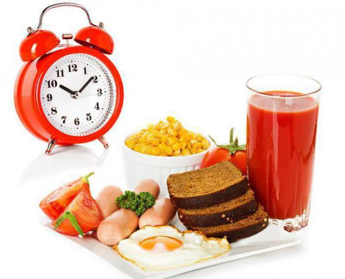 Время Завтрака Обеда Ужина Во Время Диеты. Топ-20 ПП-рецептов для ужина: что есть вечером для похудения