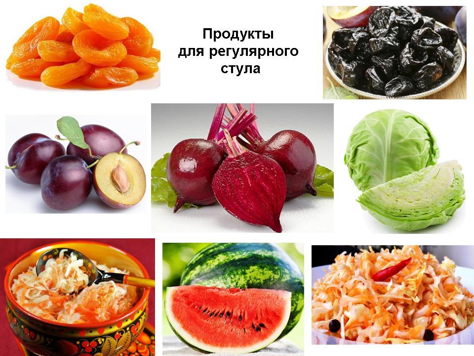 запоры продукты