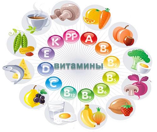 Витамины для повышения иммунитета: А, В1, В2, В6, В12, С, D, Е, К.