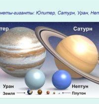 Как влияет Сатурн и Юпитер на каждого человека с 2020 по 2022 год?