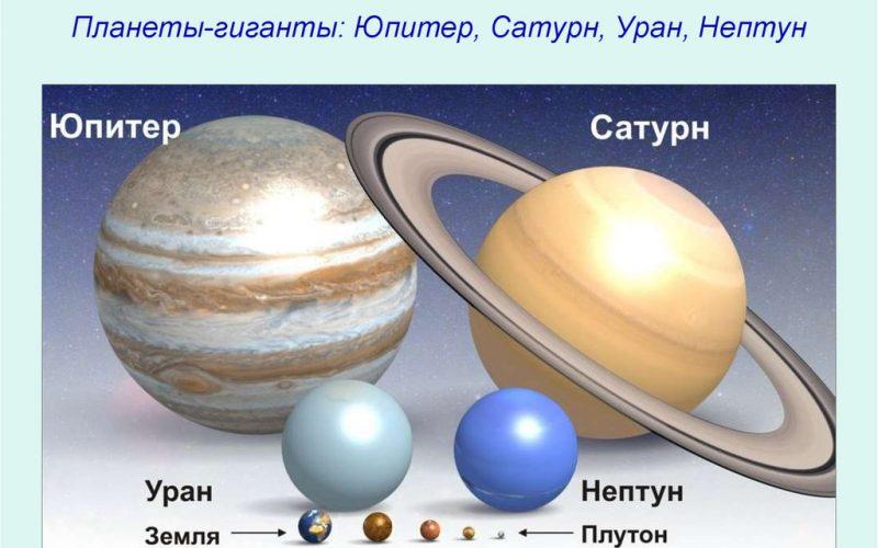 как влияет Сатурн и Юпитер